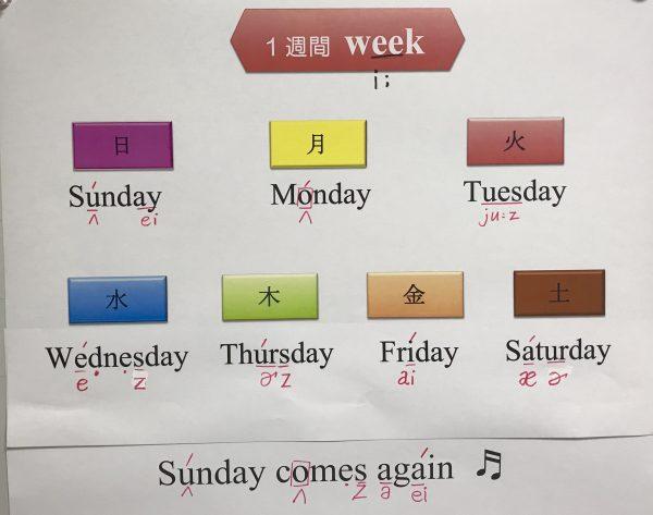 曜日 を 英語 で