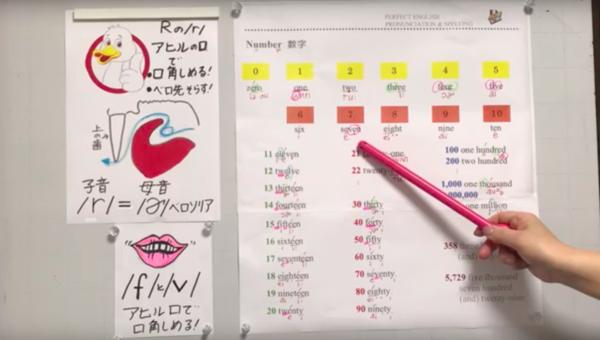 英語発音レッスンビデオ ★ 英語の数字0~100万